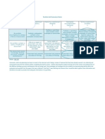 smart portfolio self evaluation