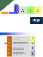 Six Sigma Presentation (2)