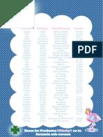 Nombres de Mujer