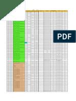 Hydrotest Material Procurement Status (20140611)