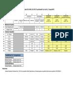 Aluminium Alloy Comparison Table