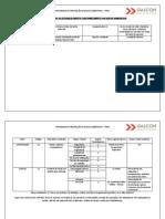 analise de risco para PPRA