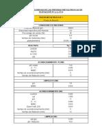 informe balance metalurgico