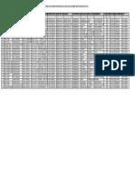 Plazas de Directores en su IE