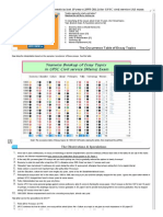 [Analysis] Essay topic trends in last 19 years (1993-2011) for UPSC civil service IAS exam « Mrunal.pdf