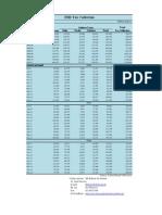 Tax collection 2013 PAKISTAN