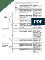 Definición de Los Contratos de Acuerdo Al Códigocivil