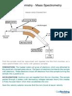 Edexcel as Chemistry - Mass Spectrometry