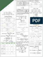 PS Formula Sheet