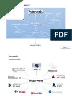 Comparativo Entre Softwares BIM