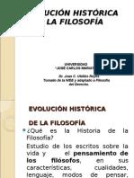 1.Evolución Historica de La Filosofía