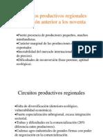 Circuitos productivos