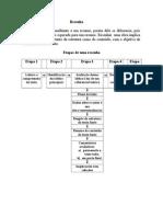 Resenha_Etapas_exemplos