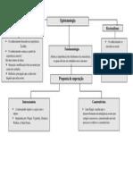 Mapa Conceitual Espitemologia 2