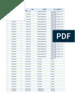 Jadwal Pertandingan PON XVIII.xls