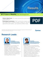 Gartner Research Circle_G-13516 Future of Mobility_SummaryV2