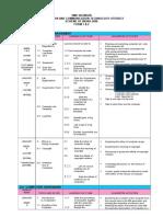 Scheme of Work ICTL