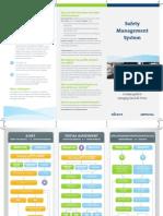 Safety Management System - Operational Risk Management Process