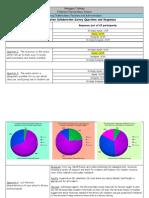 OakleyM_Section6KeyAssessment