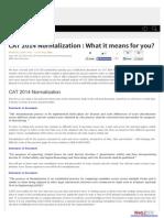 Normalization CAT 2014 CareerAnna