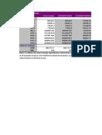 Sesion 4-Proyecto Con Analisis Sensibilidad Set 2014