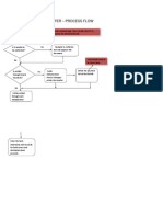 BAT - Process Flow Diagram