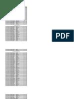 Passed Masterlist by Test Center 2014