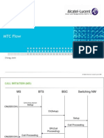 GSM MTC Flow