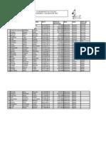 Ejemplo Base de Datos