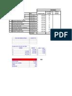 Libro de Remuneraciones