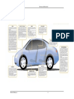 Sensores en El Automovil