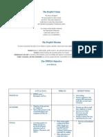 Analysis.docxanalysis