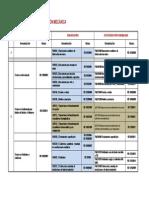 Equivalencias Certificado Profesionalidad y FP