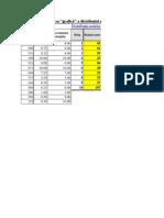 Aplicatia 7 Excel - Functii Text
