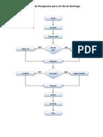 Modelo de Fluxograma