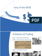 History of the NYSE