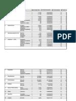 Modelo Cronogramas