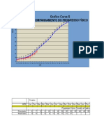 Grafico Curva S_modelo I
