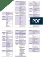 Guia de estudio Patología Bucal