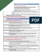 Programa XXVII Congreso ENCIGA
