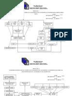 9.- CUADROS CONST. ALTO ACARIGUA- INTERACCION DE IMPACTOS AMBIENTAL, 4 PAGINAS.doc