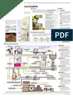 Infografia Produccion Pisco