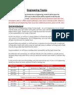 engineering tracks 2014-2015