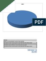 Zaratejuareznbj Activ13b Internet Excel