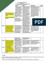 teacher webpage rubric for sed 110