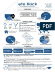 Byte Back 2014 Annual Report at a Glance