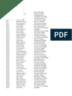 2014 Bowman Draft Baseball Checklist