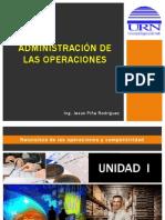 Presentacion en ppt de clase de Administración de Las Operaciones