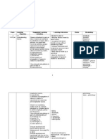 Yearly Lesson Plan (Physics F5) 2015
