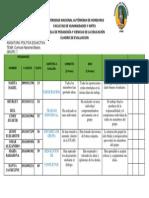 Cuadro de Evaluacion Politicacuadro de evaluacion Educativa